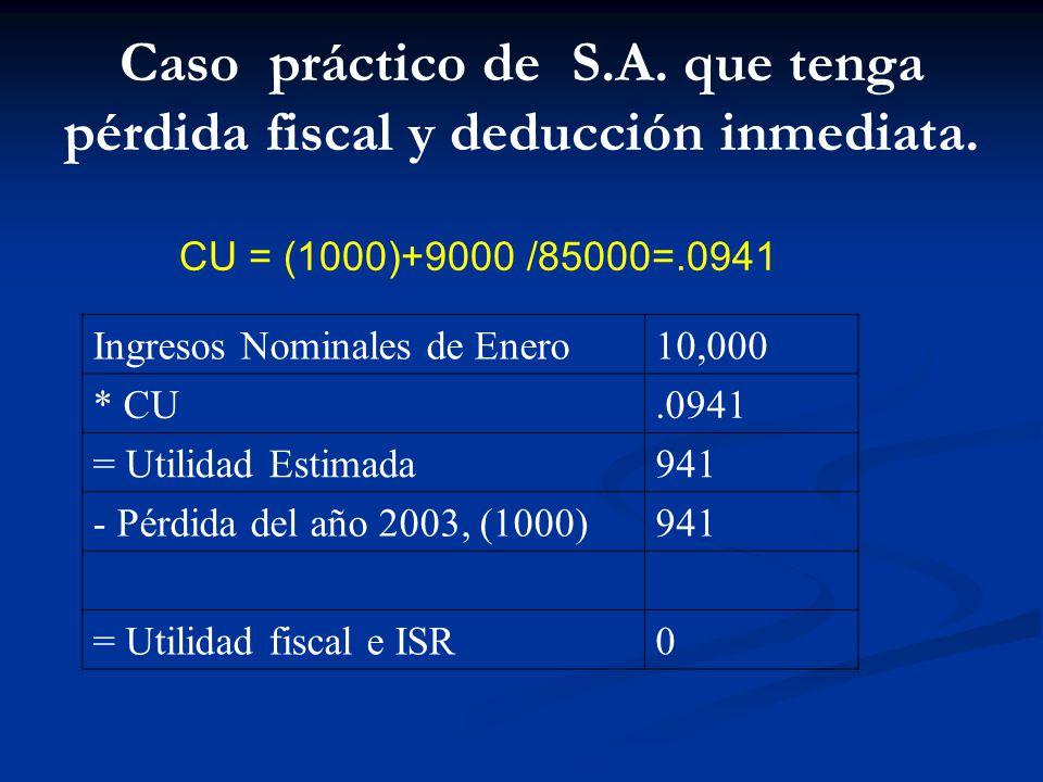 Caso práctico de S.A. que tenga pérdida fiscal y deducción inmediata.