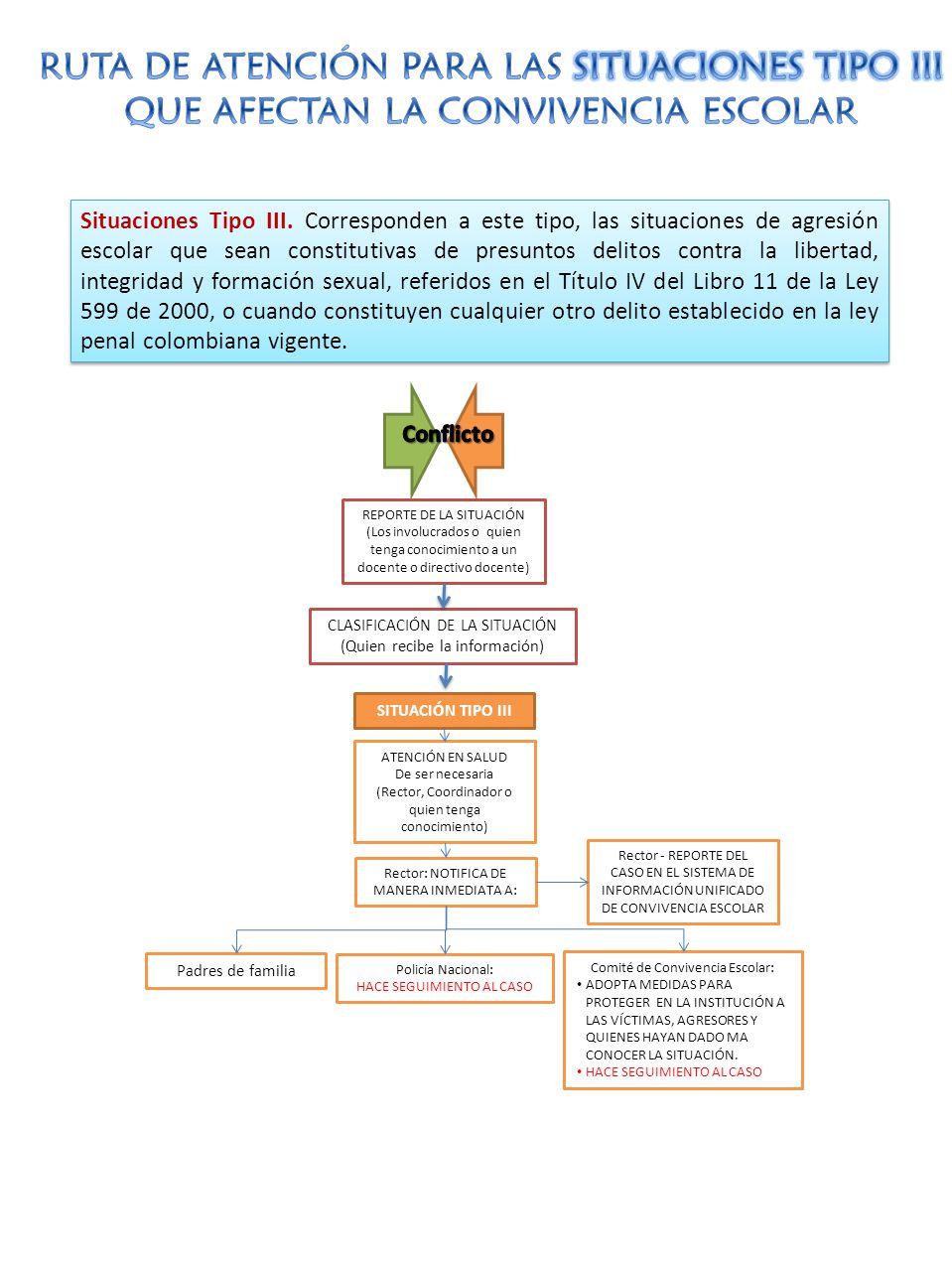 RUTA DE ATENCIÓN PARA LAS SITUACIONES TIPO III