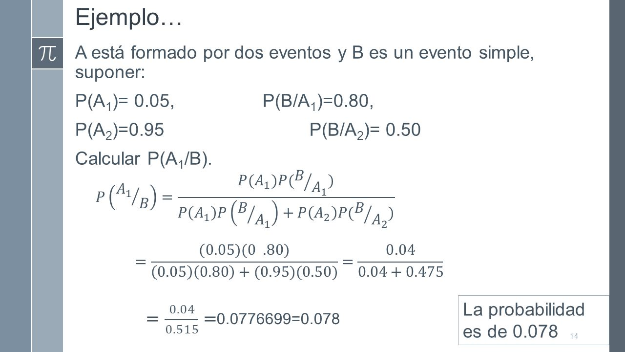 Ejemplo… A está formado por dos eventos y B es un evento simple, suponer: P(A1)= 0.05, P(B/A1)=0.80, P(A2)=0.95 P(B/A2)= 0.50 Calcular P(A1/B).