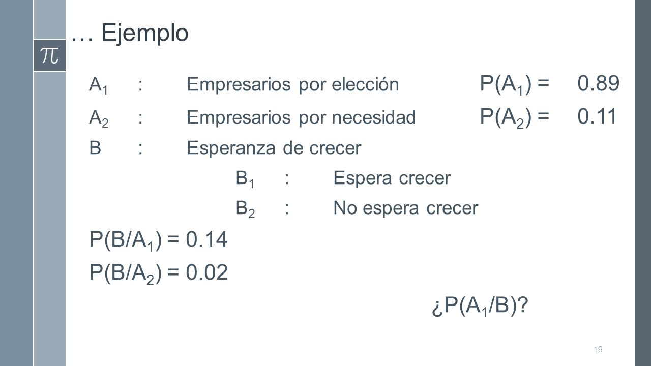 … Ejemplo P(B/A1) = 0.14 P(B/A2) = 0.02