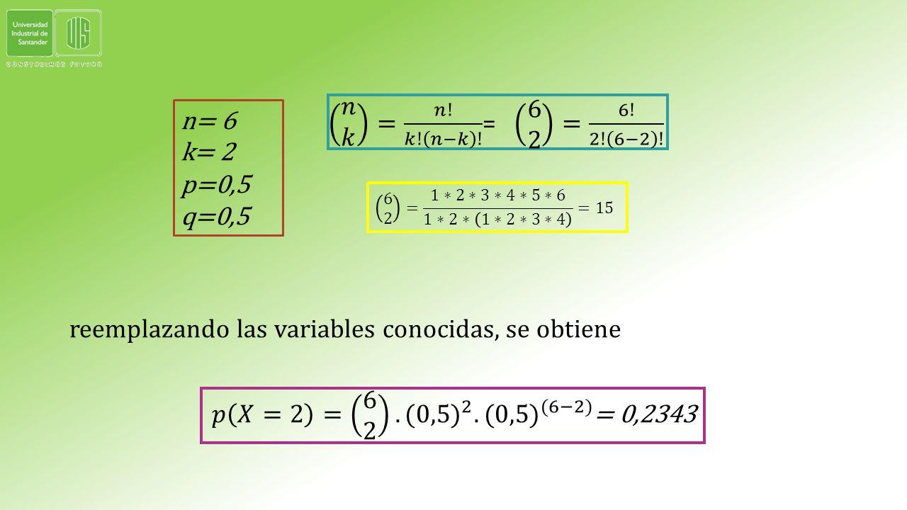 reemplazando las variables conocidas, se obtiene 𝑝 𝑋=2 = 6 2. (0,5) 2