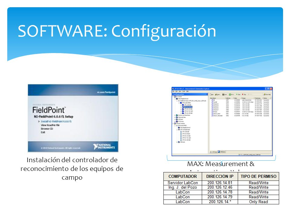 SOFTWARE: Configuración