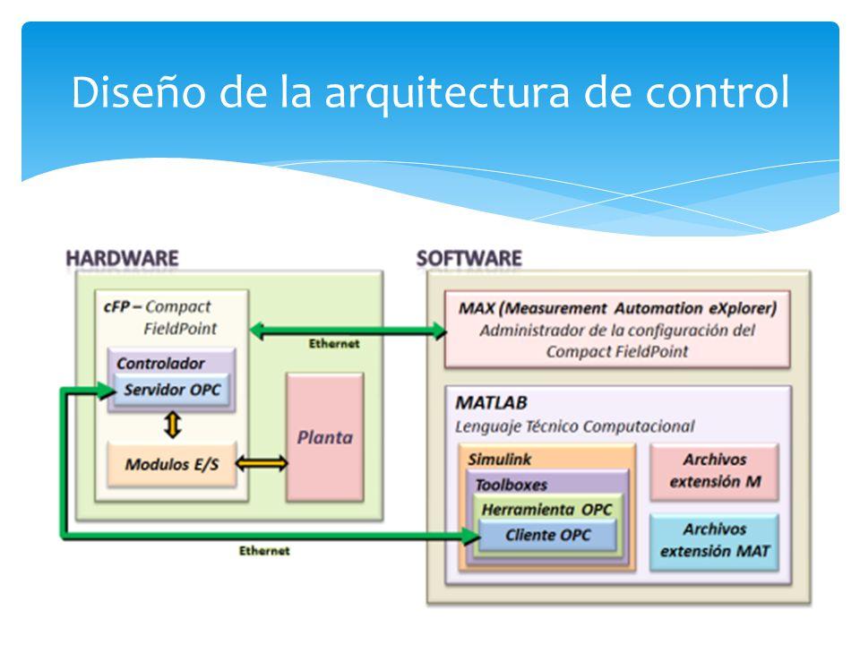 Diseño de la arquitectura de control