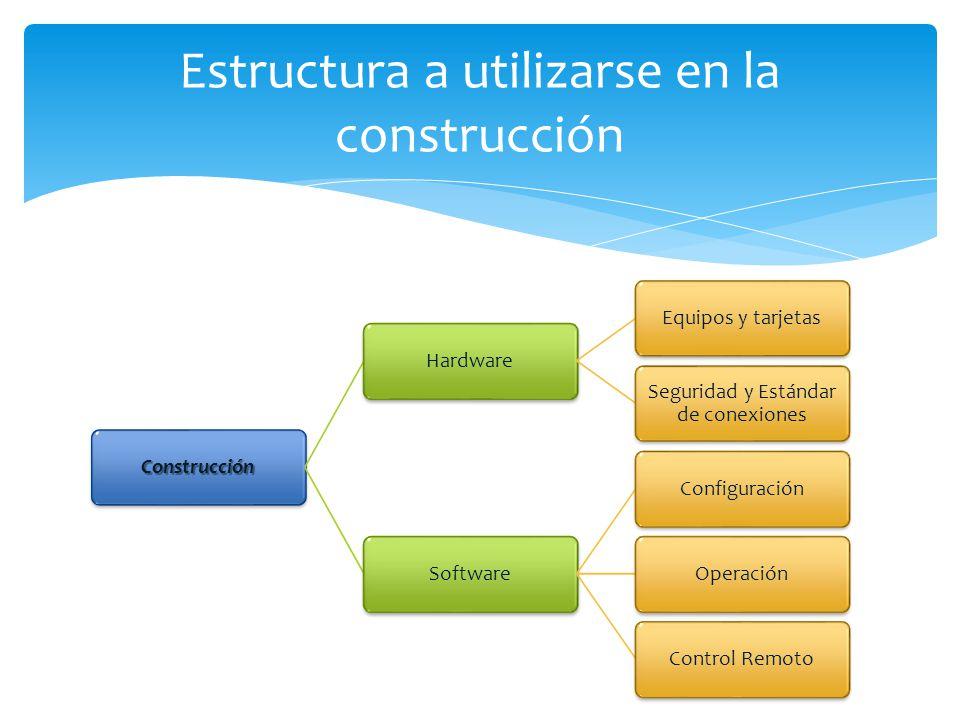 Estructura a utilizarse en la construcción