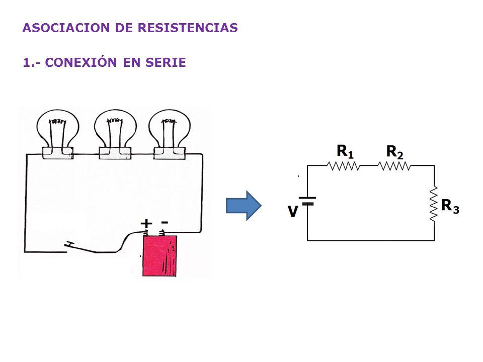 ASOCIACION DE RESISTENCIAS 1.- CONEXIÓN EN SERIE