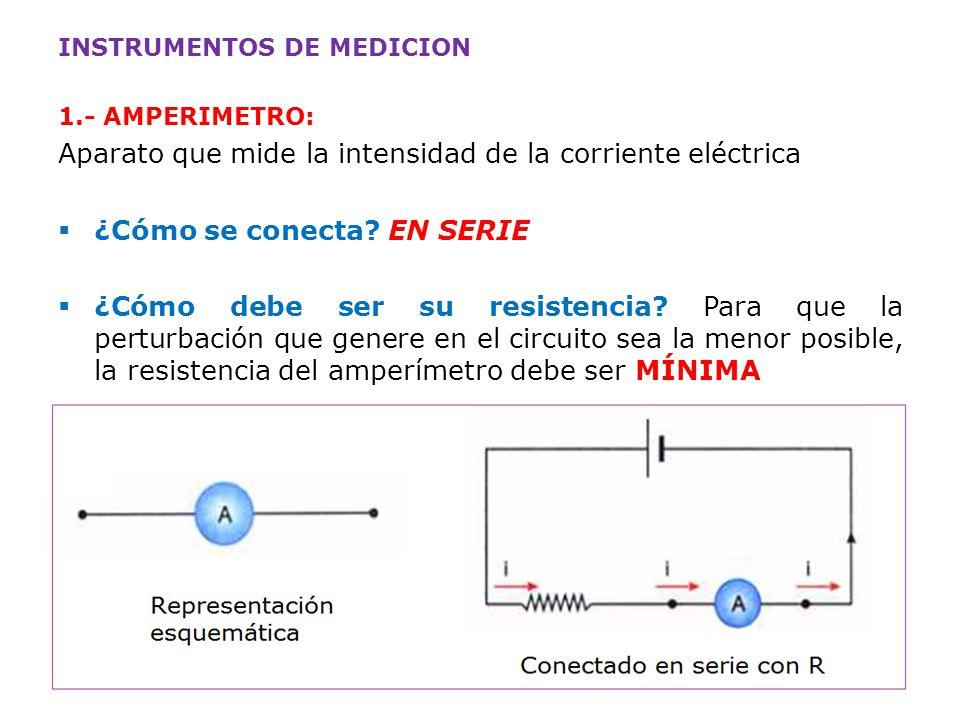 Aparato que mide la intensidad de la corriente eléctrica