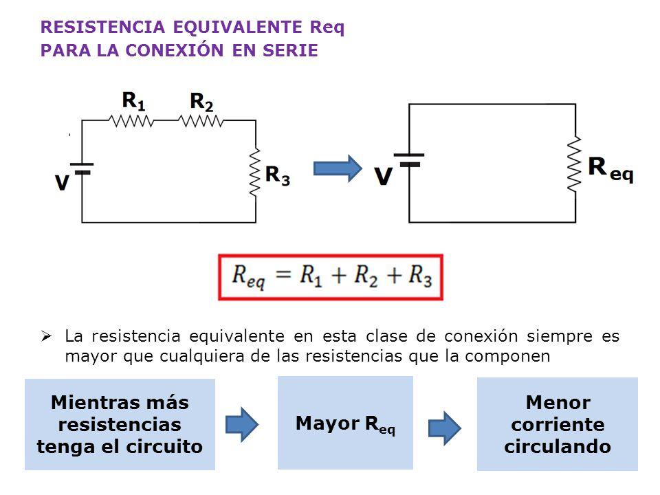 Mientras más resistencias tenga el circuito Menor corriente circulando