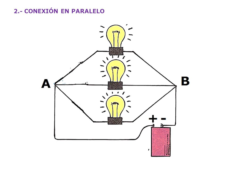 2.- CONEXIÓN EN PARALELO