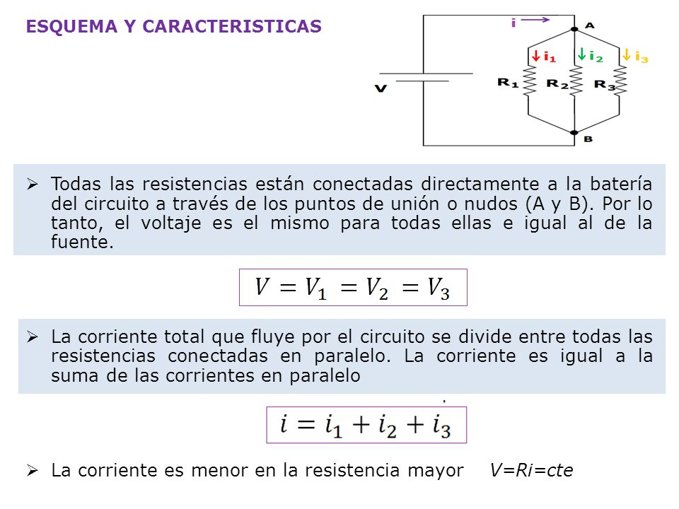 La corriente es menor en la resistencia mayor V=Ri=cte