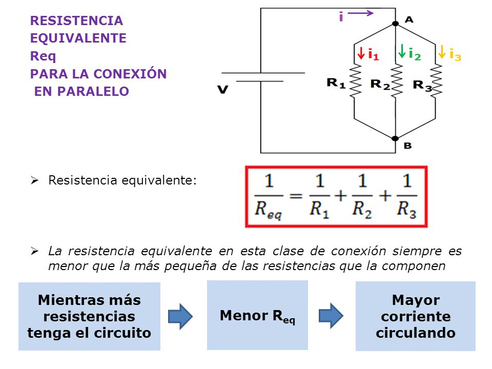 Mientras más resistencias tenga el circuito Mayor corriente circulando
