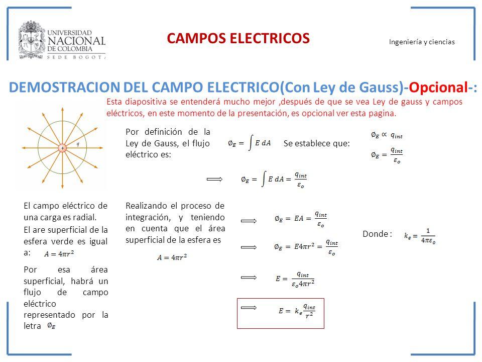 DEMOSTRACION DEL CAMPO ELECTRICO(Con Ley de Gauss)-Opcional-: