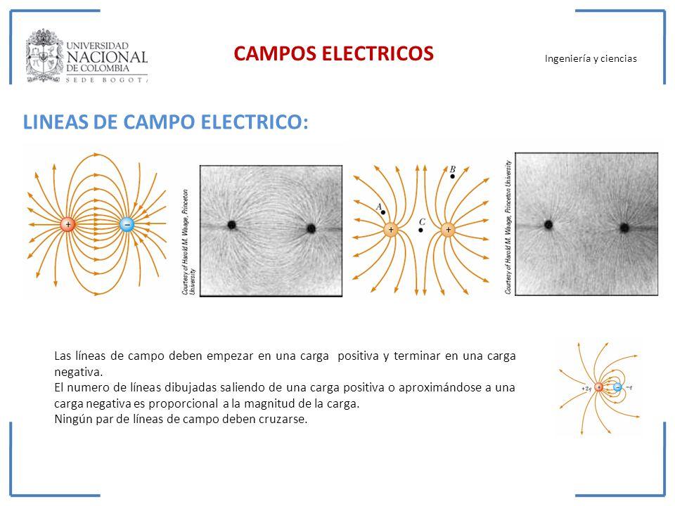 LINEAS DE CAMPO ELECTRICO: