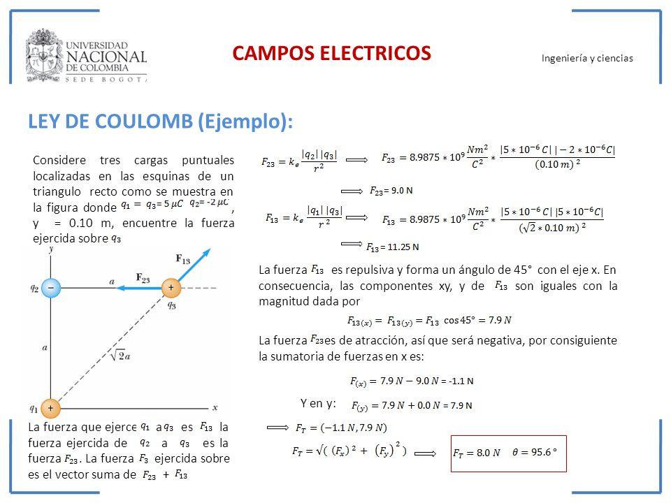 LEY DE COULOMB (Ejemplo):