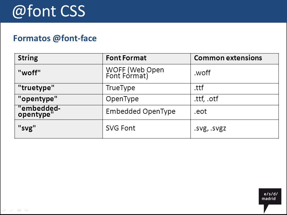 @font CSS Formatos @font-face String Font Format Common extensions