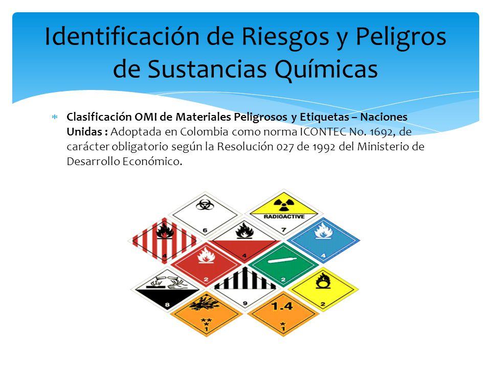 Identificación de Riesgos y Peligros de Sustancias Químicas