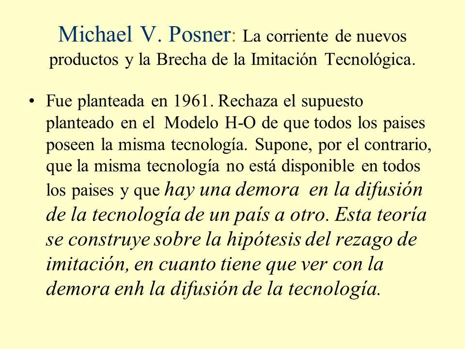 Michael V. Posner: La corriente de nuevos productos y la Brecha de la Imitación Tecnológica.