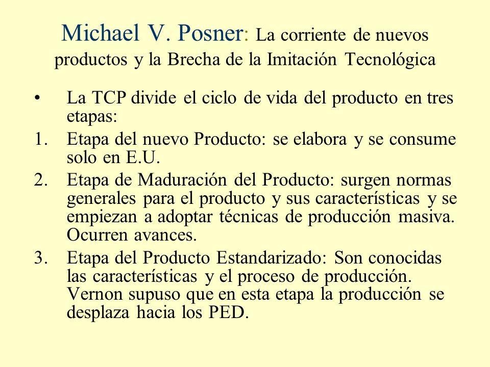 Michael V. Posner: La corriente de nuevos productos y la Brecha de la Imitación Tecnológica