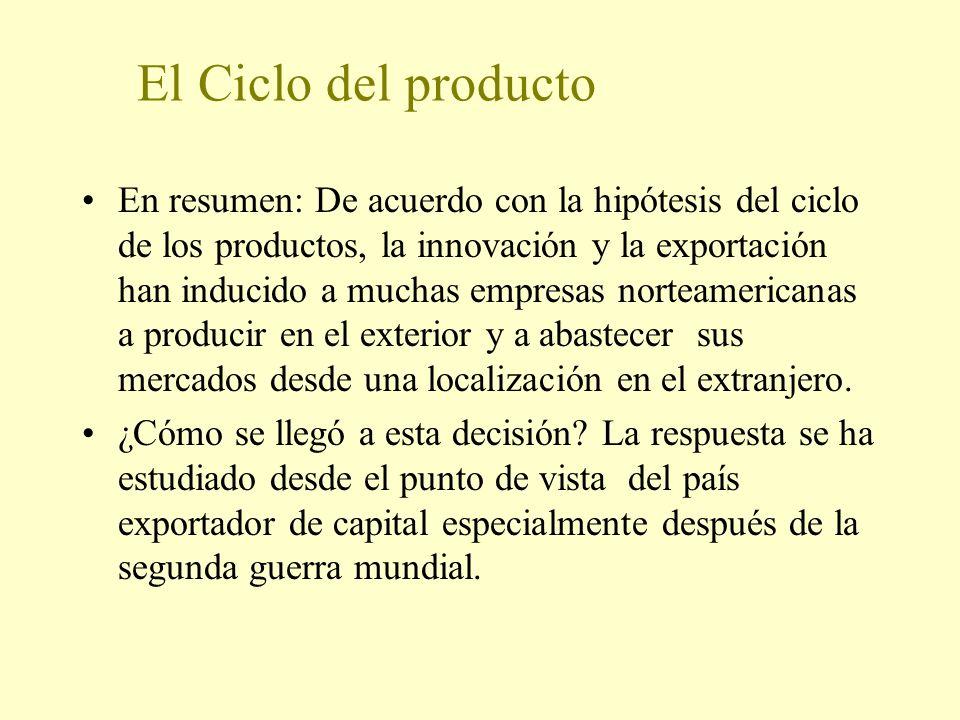 El Ciclo del producto