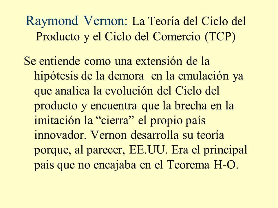 Raymond Vernon: La Teoría del Ciclo del Producto y el Ciclo del Comercio (TCP)