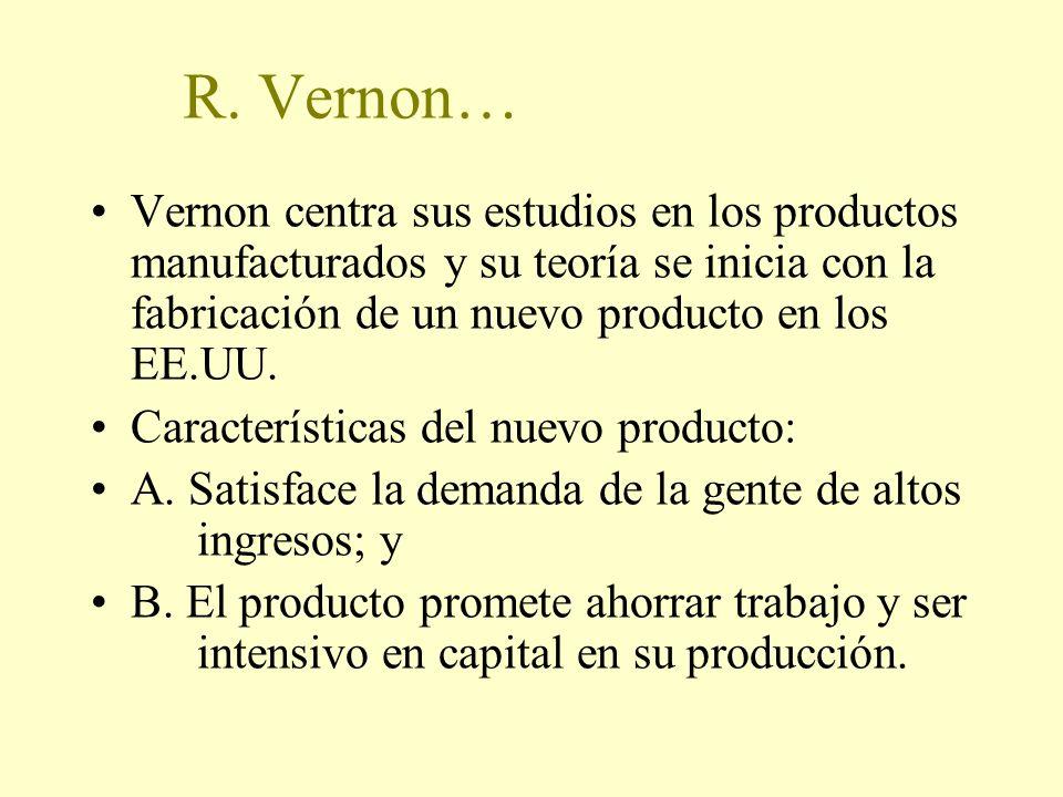 R. Vernon… Vernon centra sus estudios en los productos manufacturados y su teoría se inicia con la fabricación de un nuevo producto en los EE.UU.