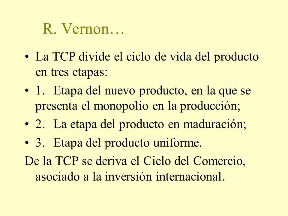 R. Vernon… La TCP divide el ciclo de vida del producto en tres etapas: