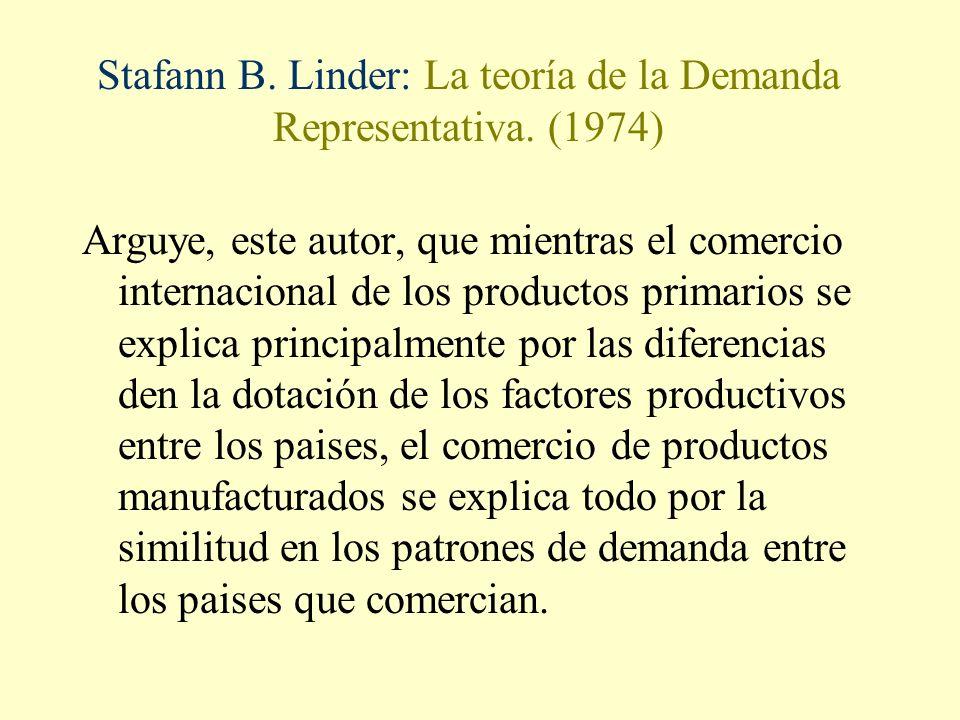 Stafann B. Linder: La teoría de la Demanda Representativa. (1974)