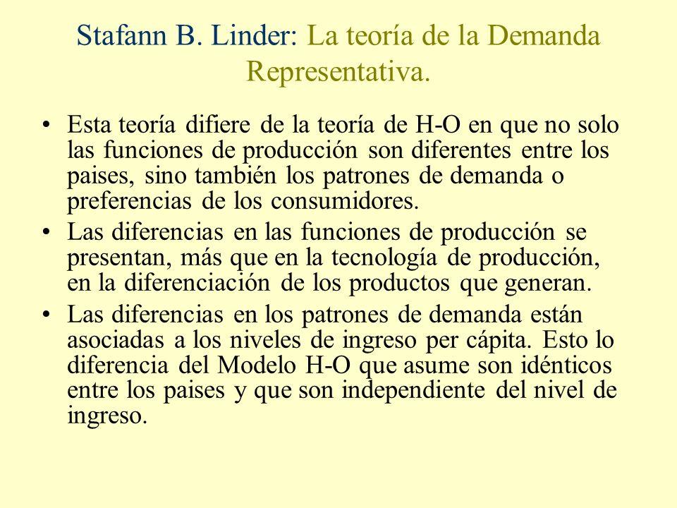 Stafann B. Linder: La teoría de la Demanda Representativa.