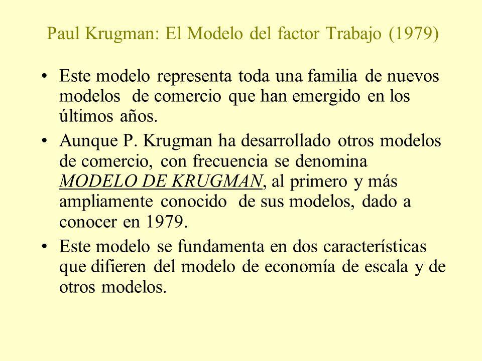Paul Krugman: El Modelo del factor Trabajo (1979)