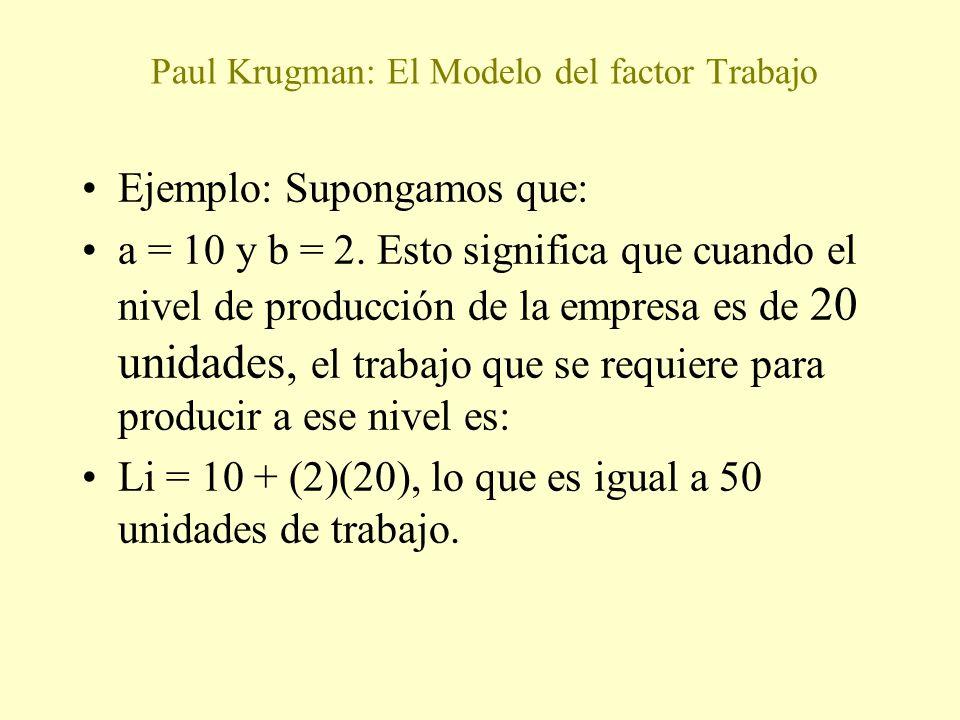 Paul Krugman: El Modelo del factor Trabajo