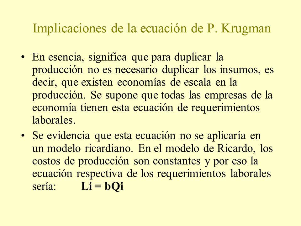 Implicaciones de la ecuación de P. Krugman