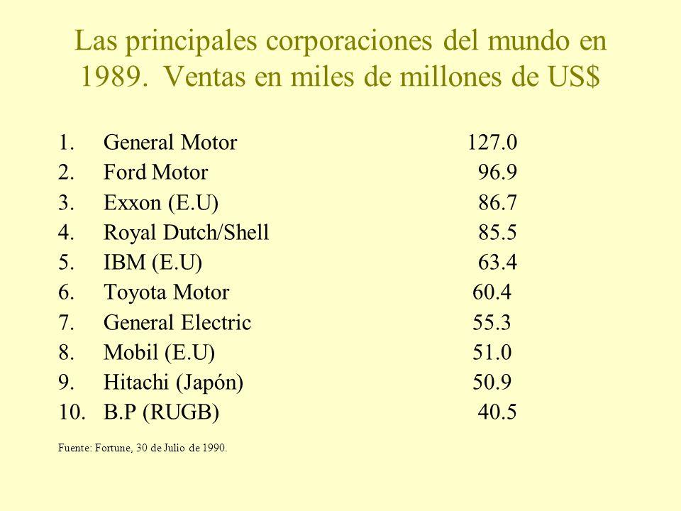 Las principales corporaciones del mundo en 1989