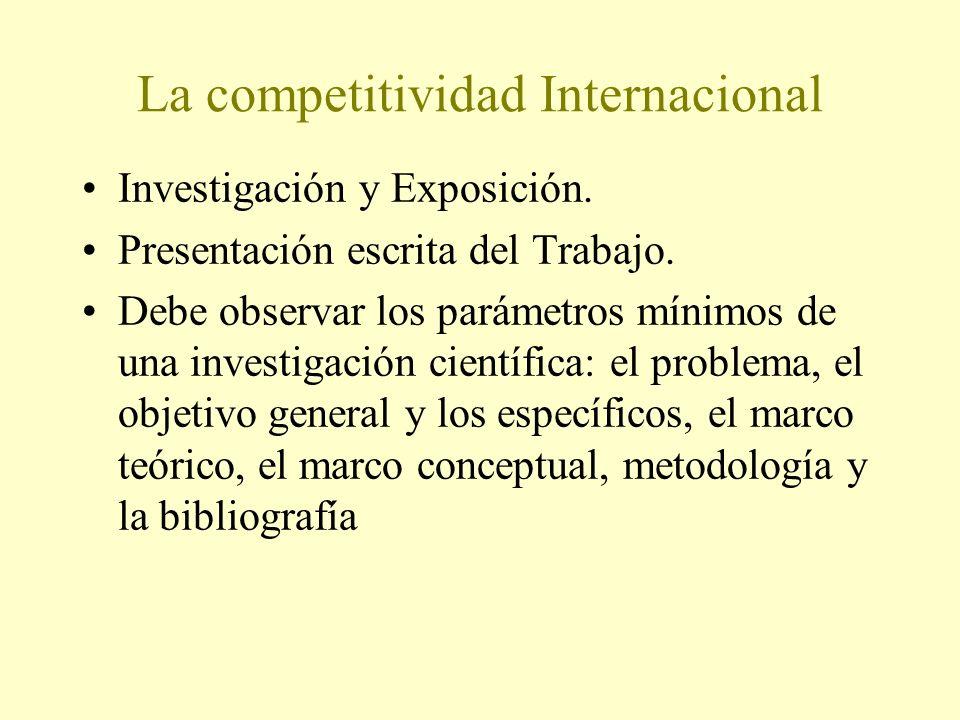La competitividad Internacional