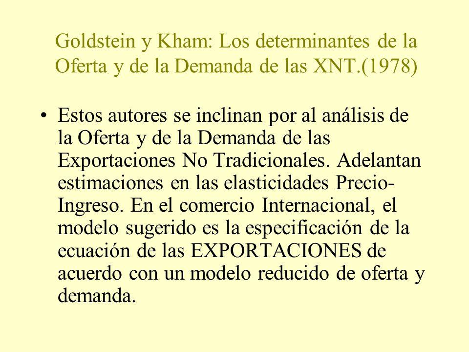 Goldstein y Kham: Los determinantes de la Oferta y de la Demanda de las XNT.(1978)