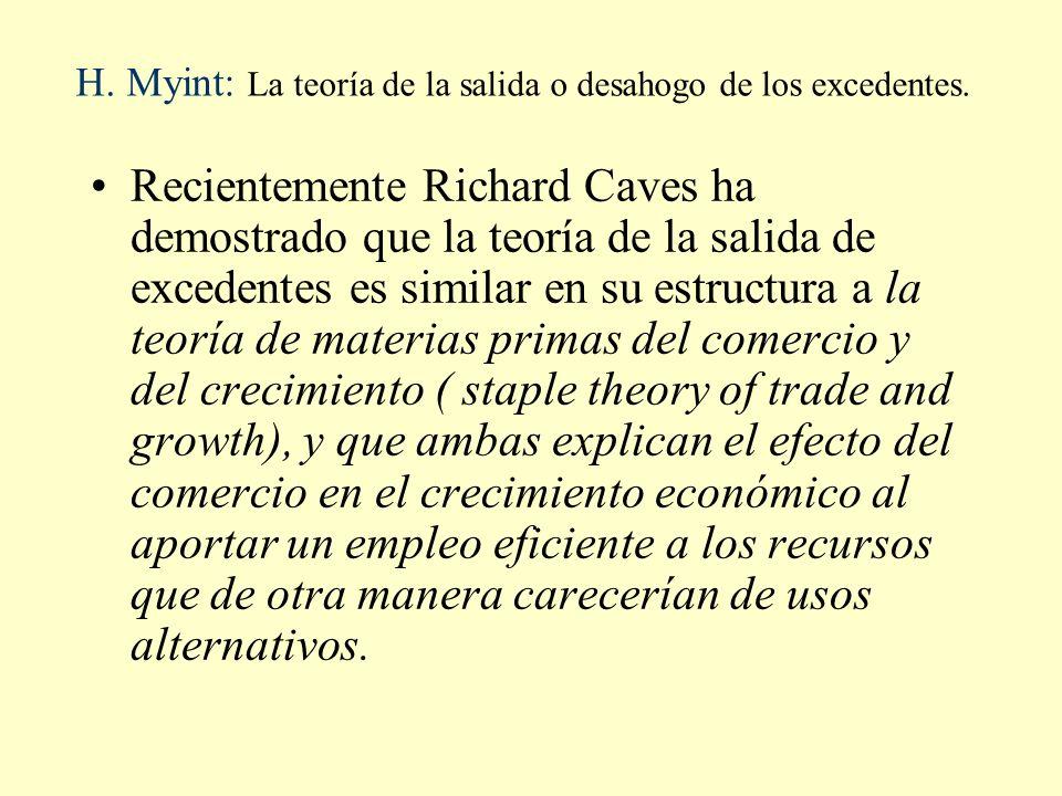 H. Myint: La teoría de la salida o desahogo de los excedentes.
