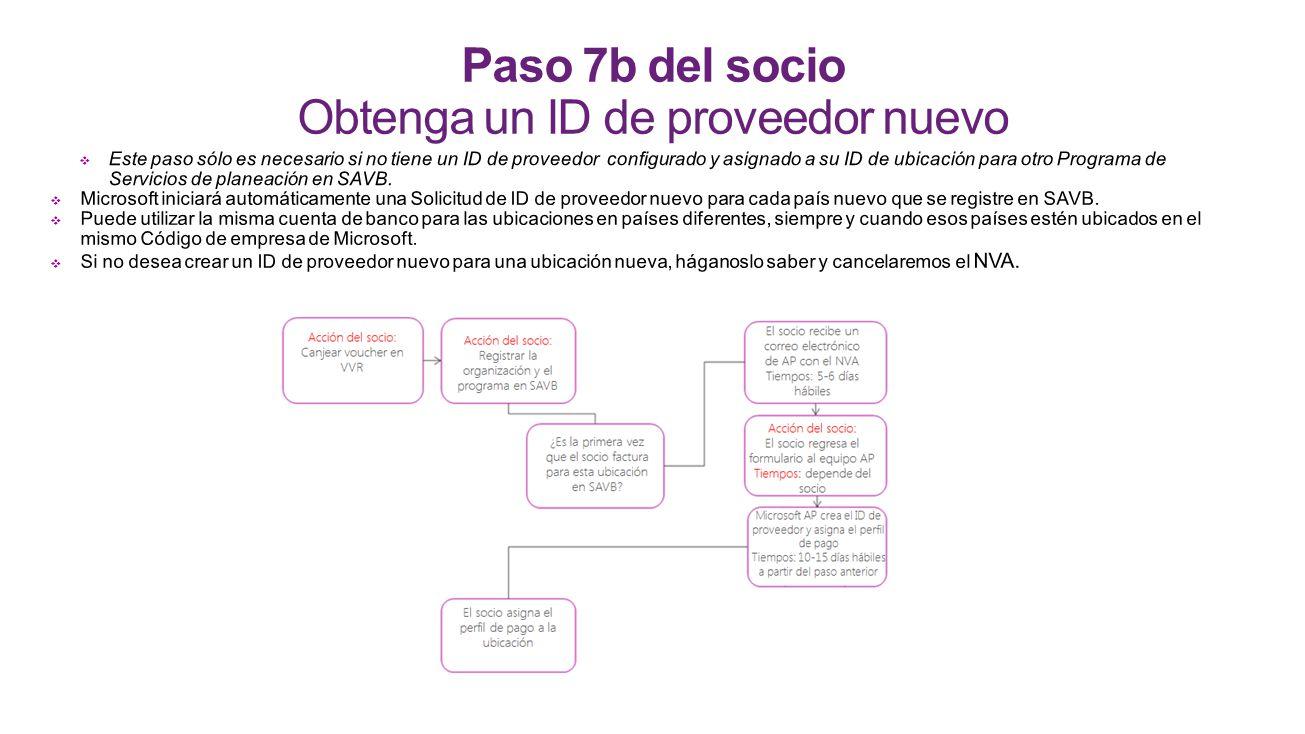 Paso 7b del socio Obtenga un ID de proveedor nuevo