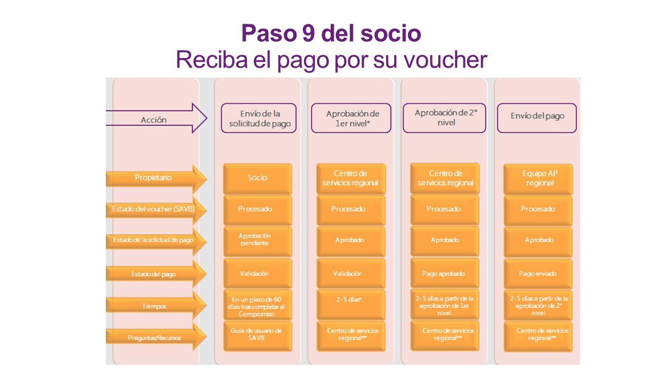 Paso 9 del socio Reciba el pago por su voucher