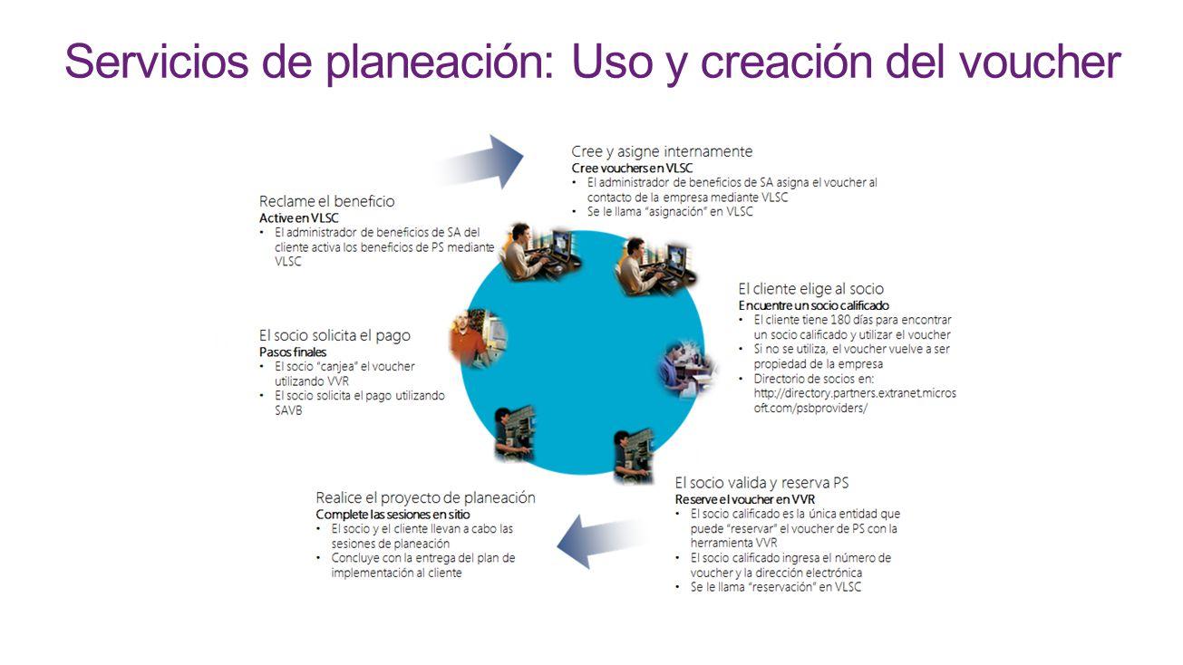 Servicios de planeación: Uso y creación del voucher
