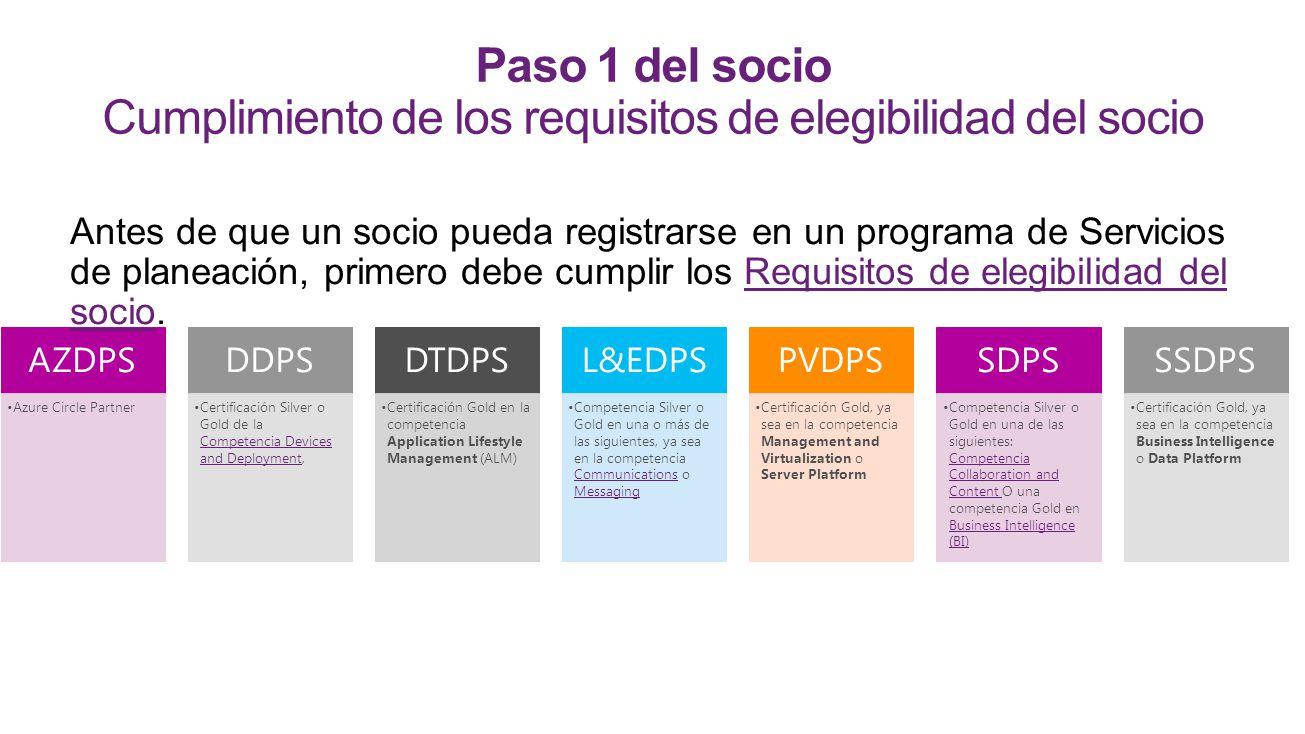 4/9/2017 Paso 1 del socio Cumplimiento de los requisitos de elegibilidad del socio. AZDPS. Azure Circle Partner.