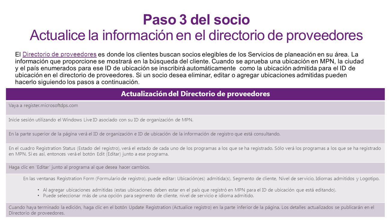 Actualización del Directorio de proveedores