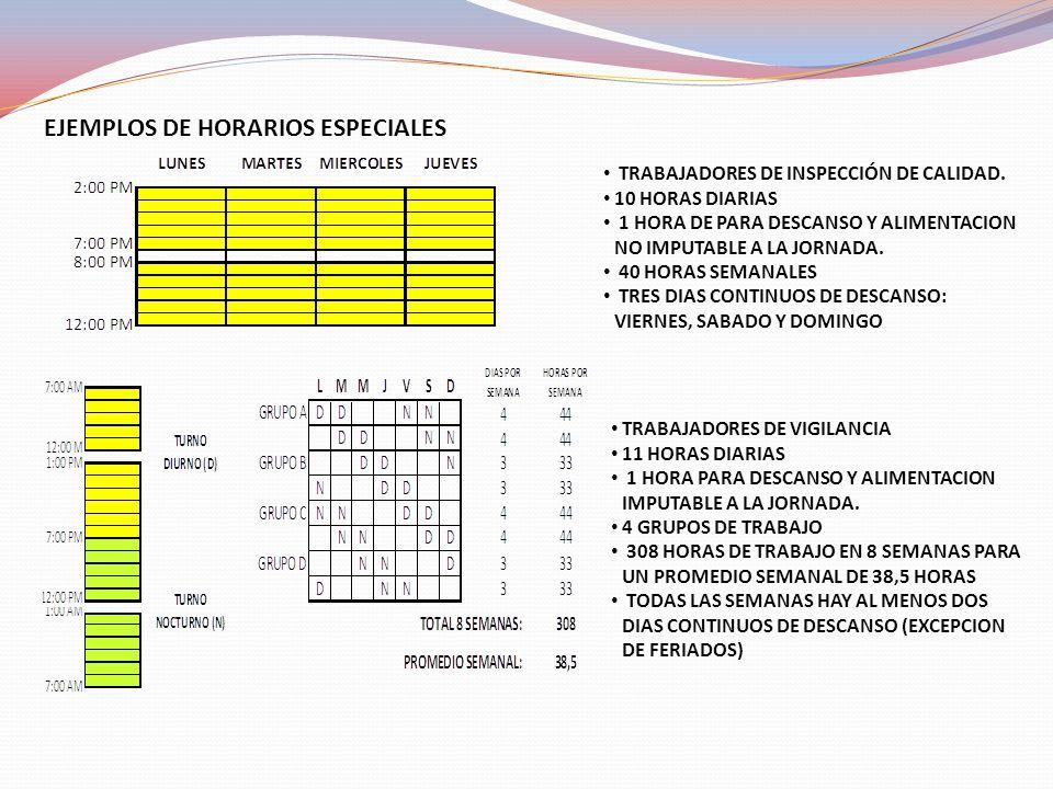 EJEMPLOS DE HORARIOS ESPECIALES