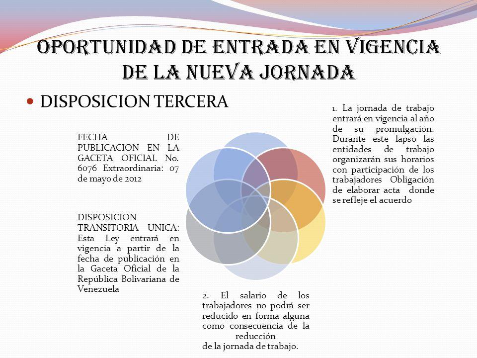 OPORTUNIDAD DE ENTRADA EN VIGENCIA DE LA NUEVA JORNADA