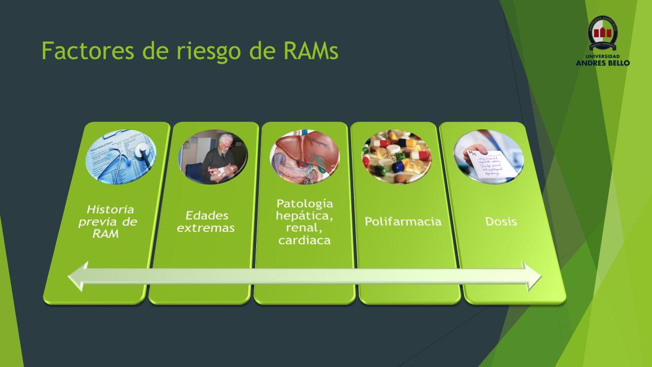 Factores de riesgo de RAMs