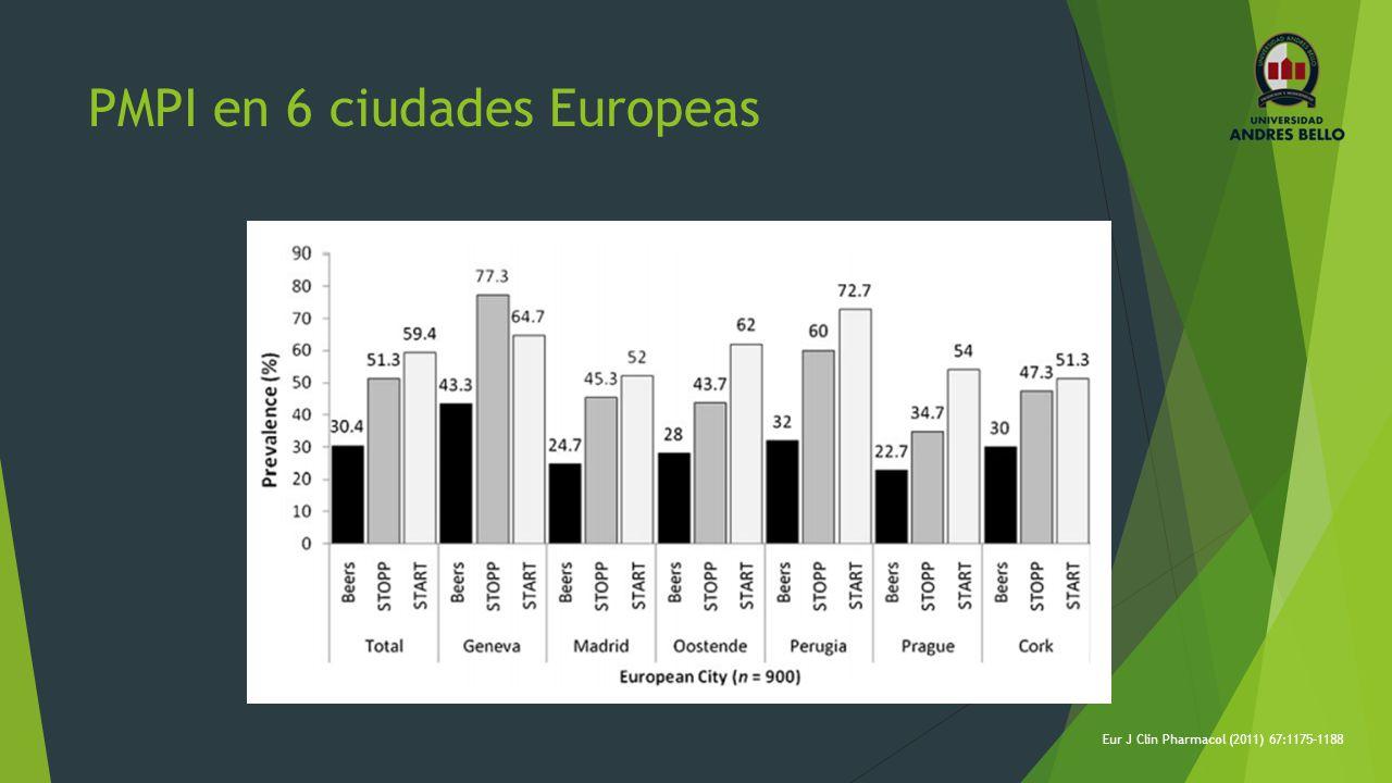 PMPI en 6 ciudades Europeas