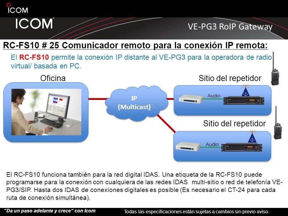 RC-FS10 # 25 Comunicador remoto para la conexión IP remota: