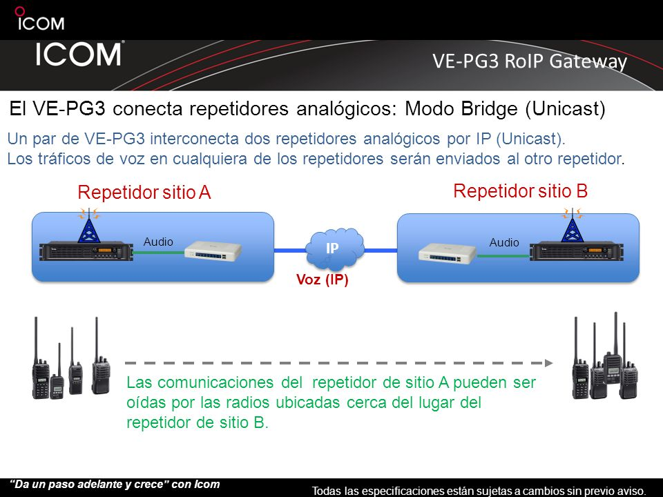 El VE-PG3 conecta repetidores analógicos: Modo Bridge (Unicast)