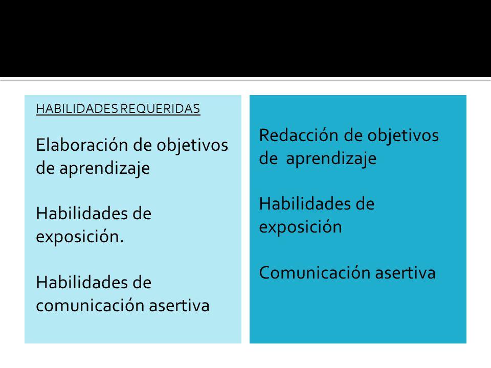 Elaboración de objetivos de aprendizaje