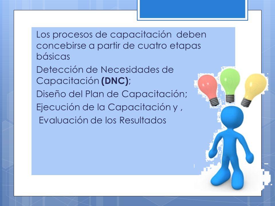 Los procesos de capacitación deben concebirse a partir de cuatro etapas básicas Detección de Necesidades de Capacitación (DNC); Diseño del Plan de Capacitación; Ejecución de la Capacitación y , Evaluación de los Resultados