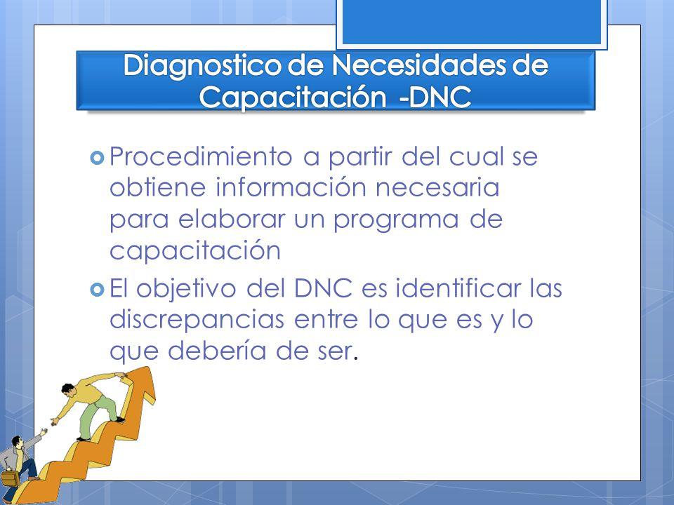 Diagnostico de Necesidades de Capacitación -DNC