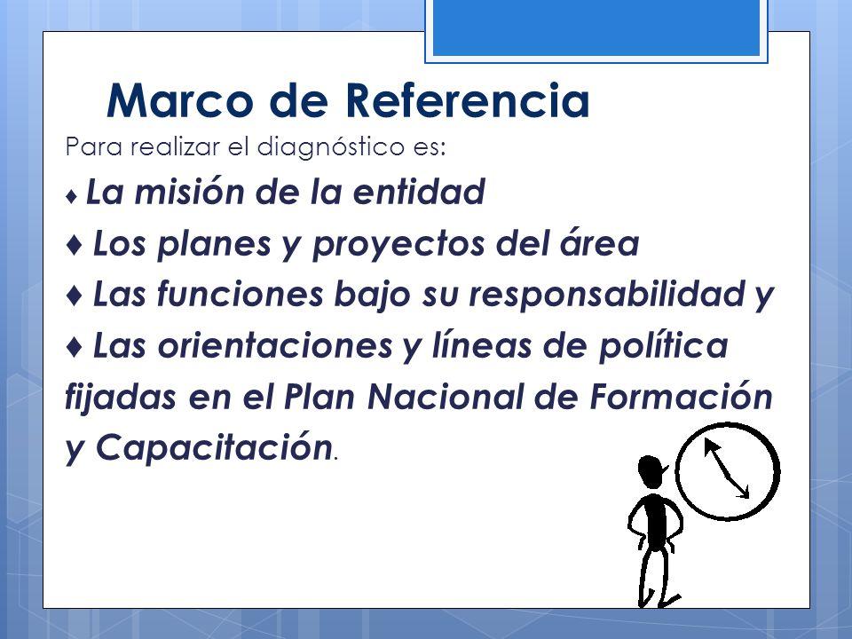 Marco de Referencia ♦ Los planes y proyectos del área