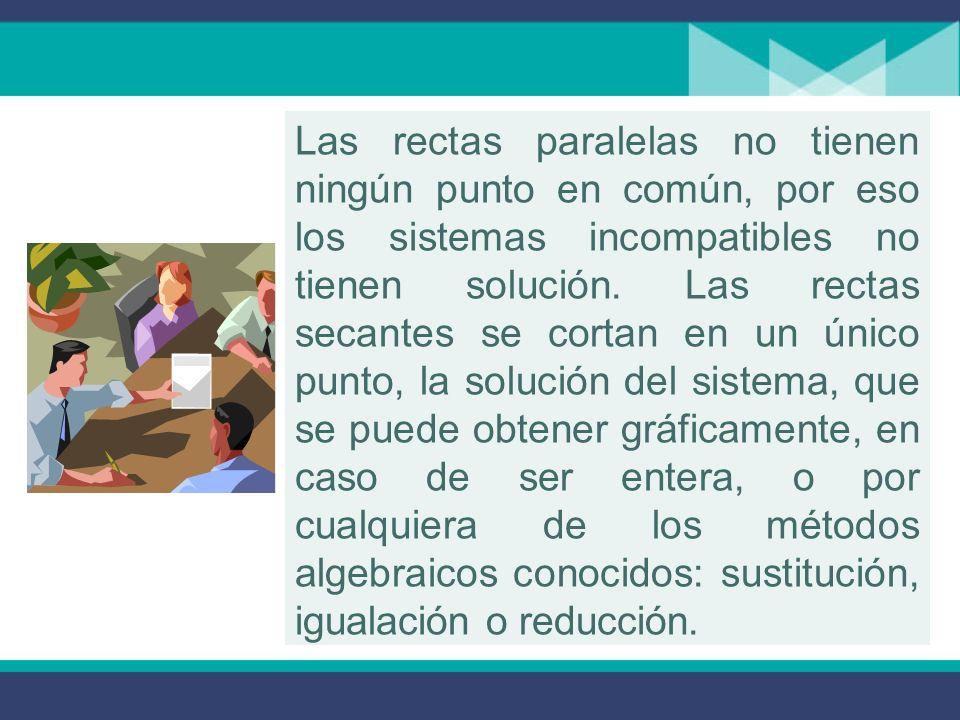 Las rectas paralelas no tienen ningún punto en común, por eso los sistemas incompatibles no tienen solución.